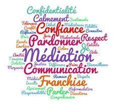 nuage de mots médiation.jpg